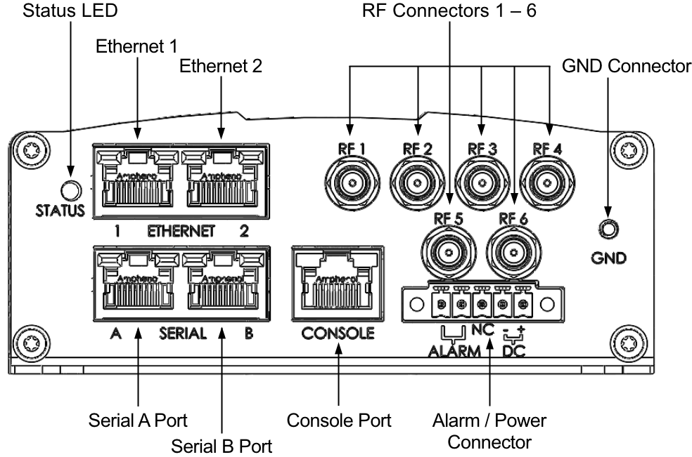 TELiG Front Panel Diagram
